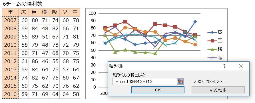 ExcelGraph12